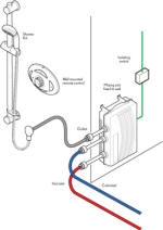 Triton Satellite remote control shower schematic showing typical airing cupboard installation