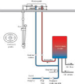 Triton Satellite remote control shower in conjuction with combi boiler system schematic