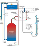 Triton Satellite remote control shower with vented hot water system schematic