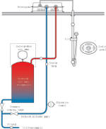 Triton Satellite remote control shower with mains pressure unvented hot water schematic